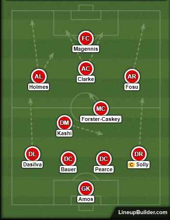Charlton vs Bury H 1718.PNG