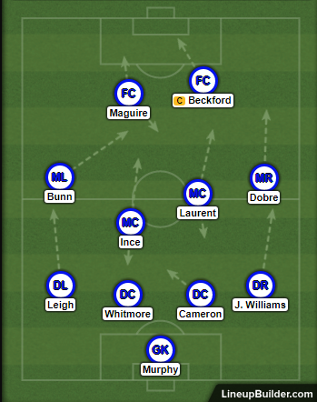 vs Rotherham A 1718.PNG