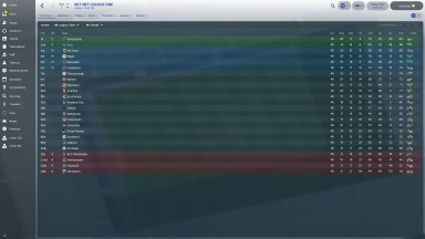 The final table in all its glory. Second tier football awaits for the first time in nearly two decades... #buryareback