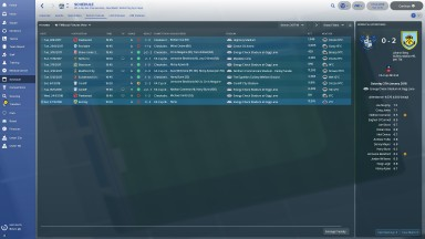 Cup results 2017/2018