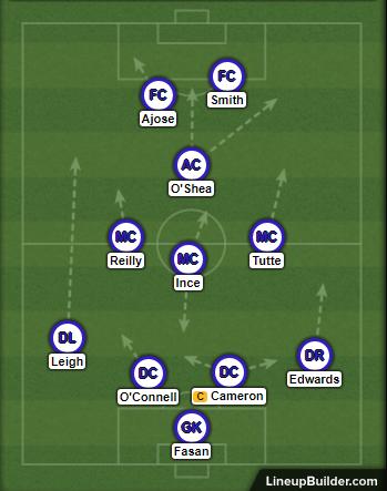 vs AFC Wimbledon H 1718