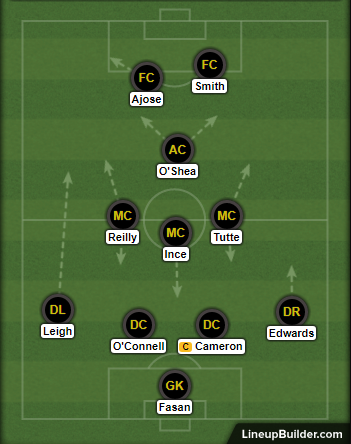 vs Portsmouth A 1718.PNG